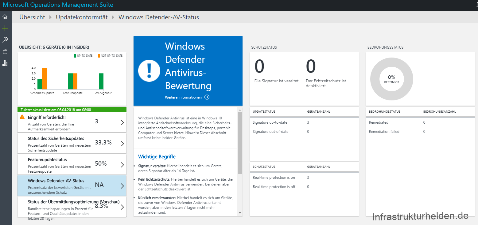 Windows Analytics Update Compliance - Windows Defender Bewertung