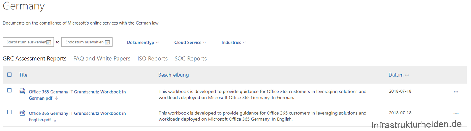 Overview of documents in Reginal Compliance Dashboard for Germany. Source: Screenshot Microsoft.com