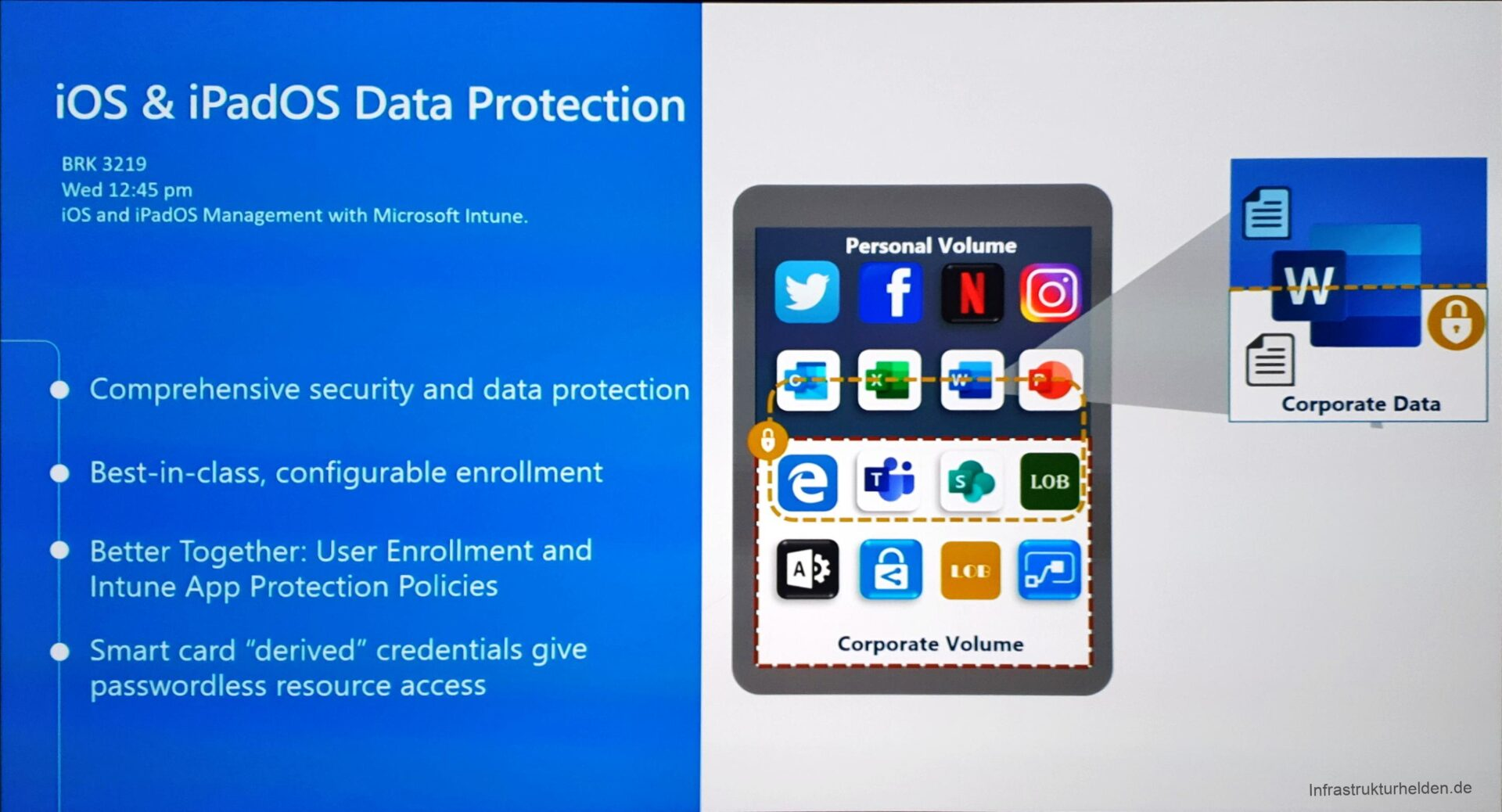 "Computergenerierter Alternativtext: iOS & iPadOS Data Protection  BRK 3219  Wed 12:45 pm  iOS and iPadOS Management With Microsoft Intune.  Comprehensive security and data protection  Best-in-class, configurable enrollment  Better Together: User Enrollment and  Intune App Protection Policies  e Smart card ""derived"" credentials give  passwordless resource access  Personal Volume  s  Corporate Volume  Corporate Data  1  LOB"